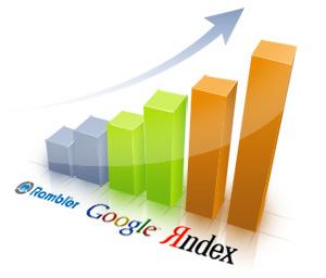 Раскрутка сайта, реклама сайта, продвижение сайта, интернет реклама контекстная задача